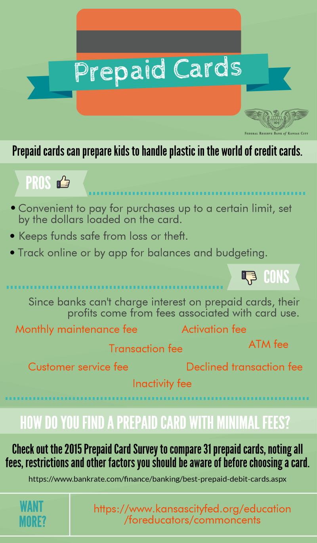 Perusing Prepaid Cards